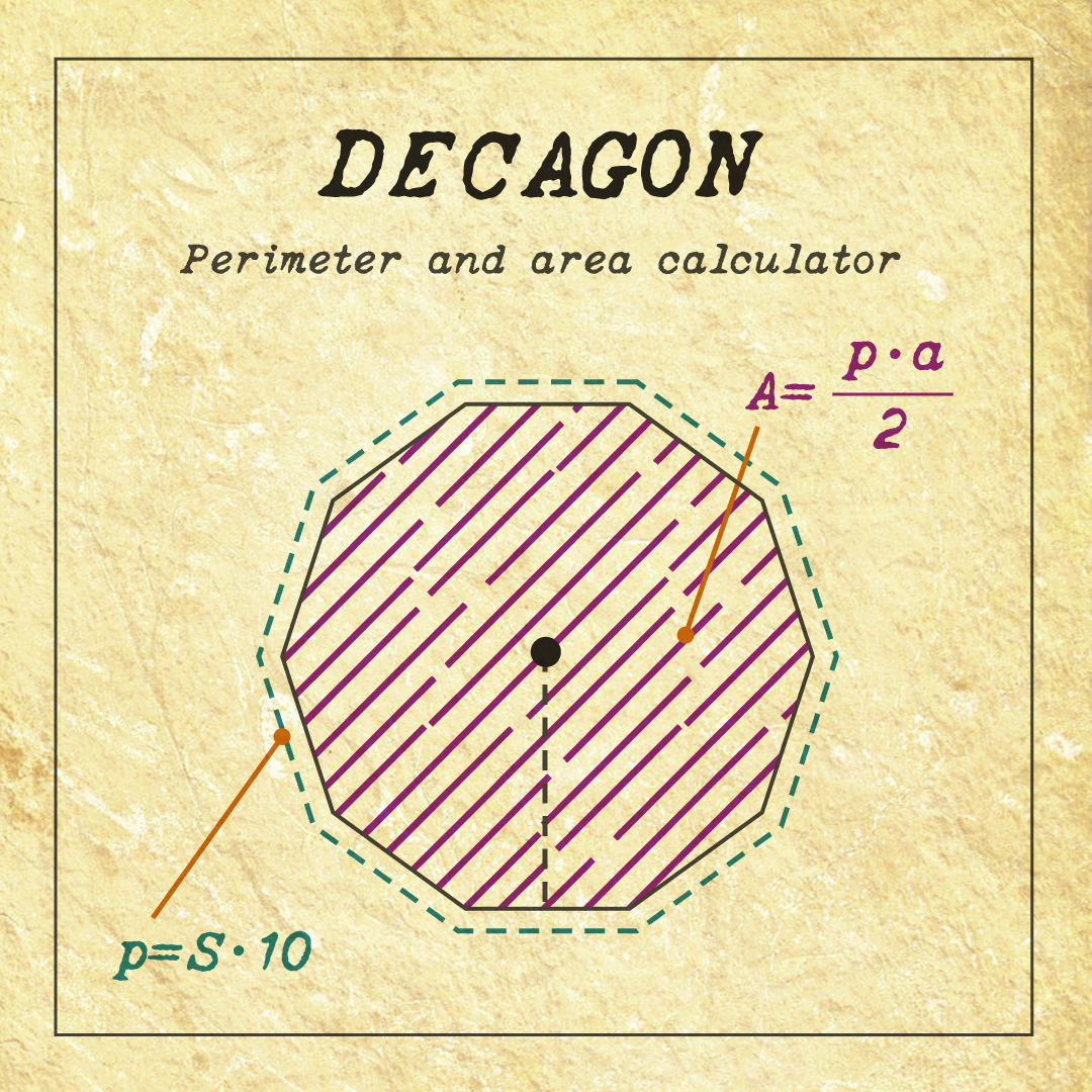 Decagon Area and Perimeter