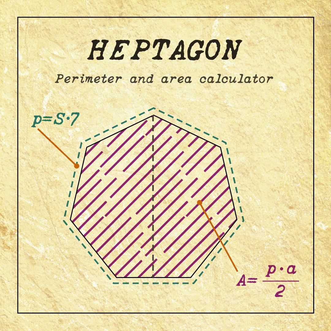 Heptagon Area and Perimeter