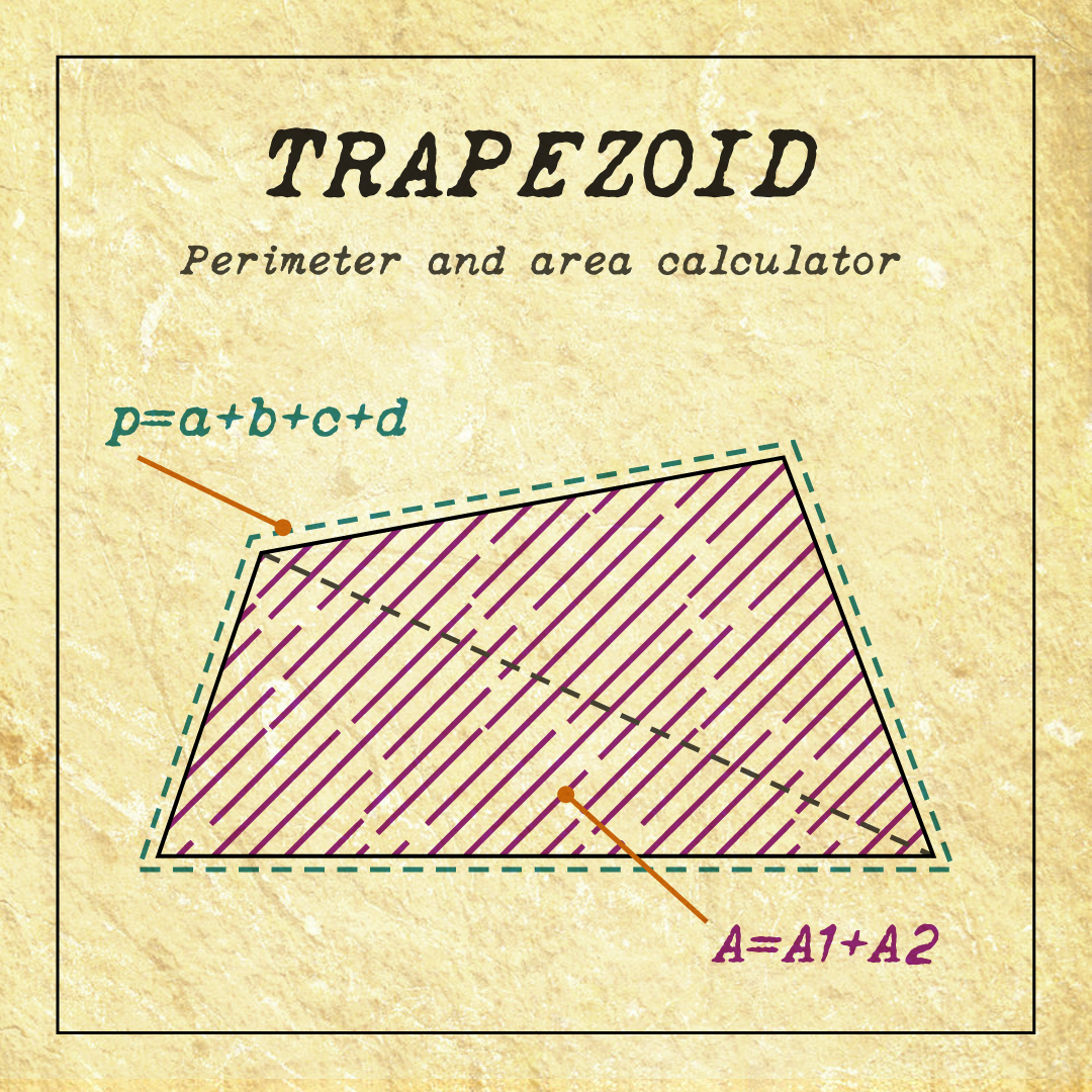 Trapezoid Area and Perimeter